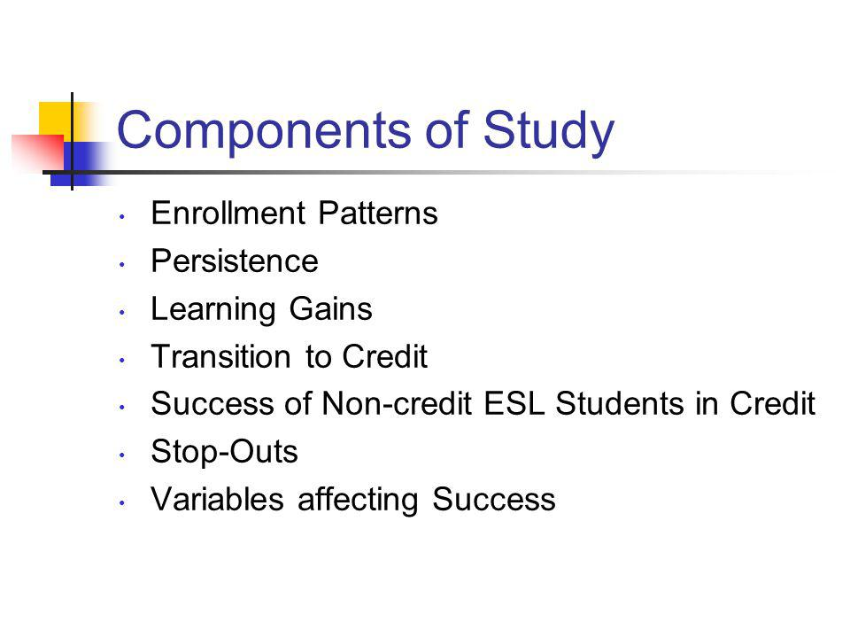 Components of Study Enrollment Patterns Persistence Learning Gains Transition to Credit Success of Non-credit ESL Students in Credit Stop-Outs Variabl