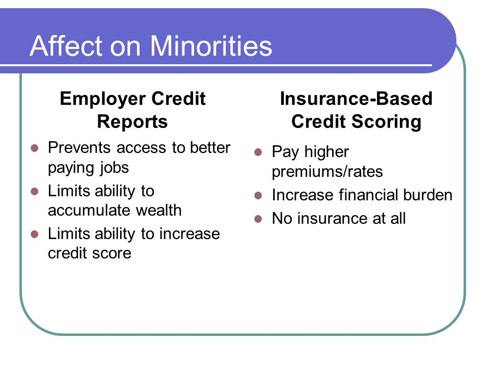 Affect on Minorities Employer Credit Reports Prevents access to better paying jobs Limits ability to accumulate wealth Limits ability to increase credit score Insurance-Based Credit Scoring Pay higher premiums/rates Increase financial burden No insurance at all