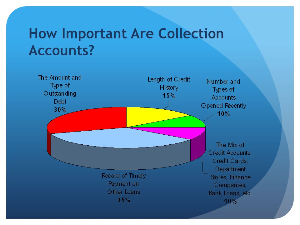 How Important Are Collection Accounts