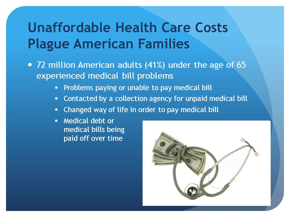 Unaffordable Health Care Costs Plague American Families 72 million American adults (41%) under the age of 65 experienced medical bill problems Problems paying or unable to pay medical bill Contacted by a collection agency for unpaid medical bill Changed way of life in order to pay medical bill Medical debt or medical bills being paid off over time
