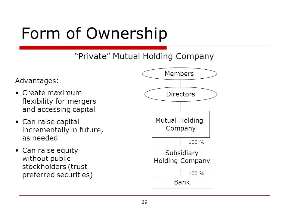 29 Form of Ownership Private Mutual Holding Company Members Directors Mutual Holding Company Subsidiary Holding Company Bank 100 % Advantages: Create maximum flexibility for mergers and accessing capital Can raise capital incrementally in future, as needed Can raise equity without public stockholders (trust preferred securities)