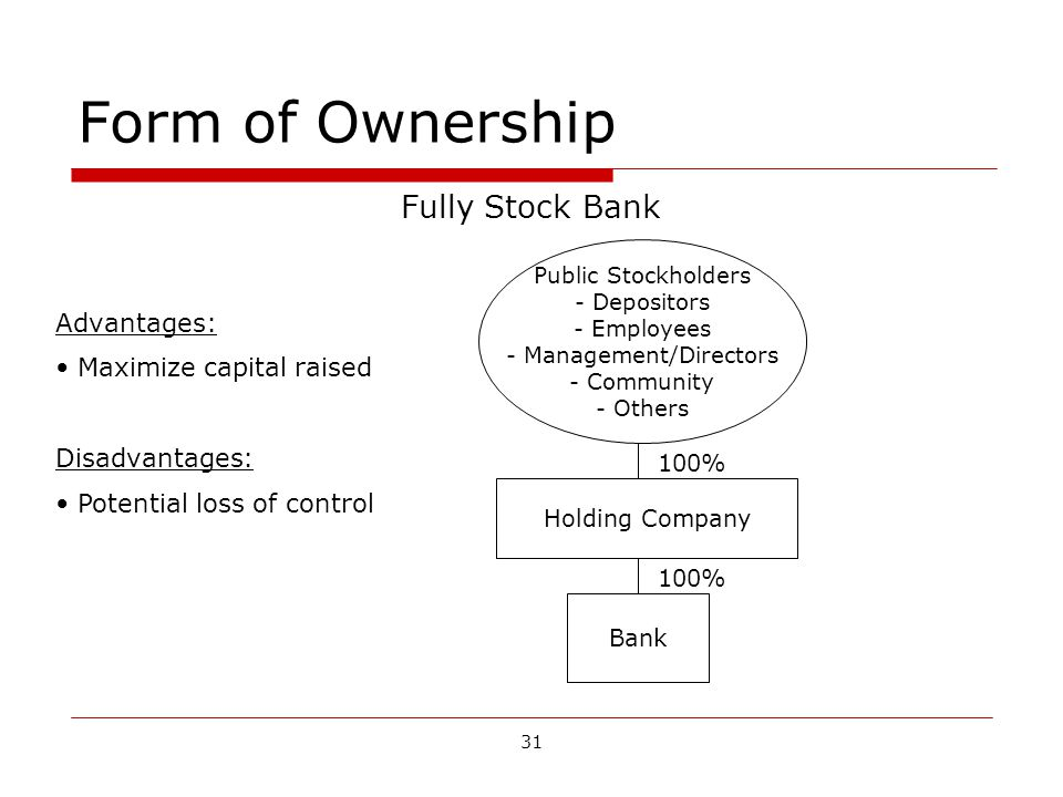 31 Form of Ownership Fully Stock Bank Public Stockholders - Depositors - Employees - Management/Directors - Community - Others Bank 100% Advantages: Maximize capital raised Disadvantages: Potential loss of control Holding Company