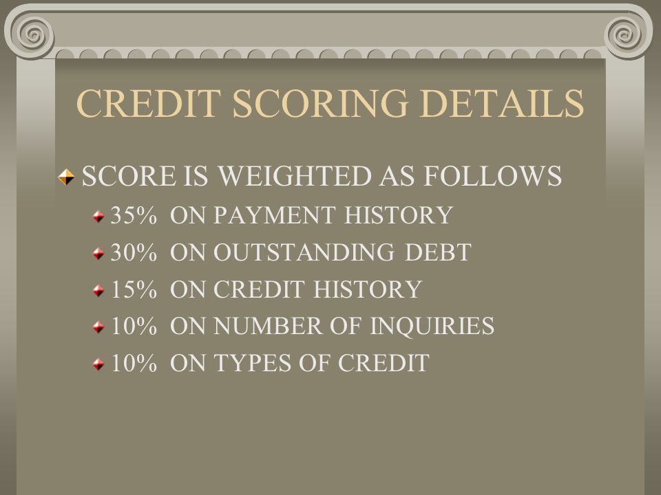 CREDIT SCORING DETAILS SCORE IS WEIGHTED AS FOLLOWS 35% ON PAYMENT HISTORY 30% ON OUTSTANDING DEBT 15% ON CREDIT HISTORY 10% ON NUMBER OF INQUIRIES 10