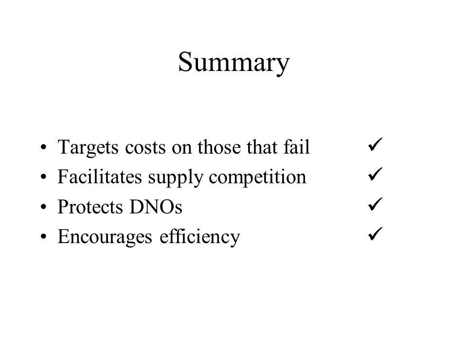 Summary Targets costs on those that fail Facilitates supply competition Protects DNOs Encourages efficiency