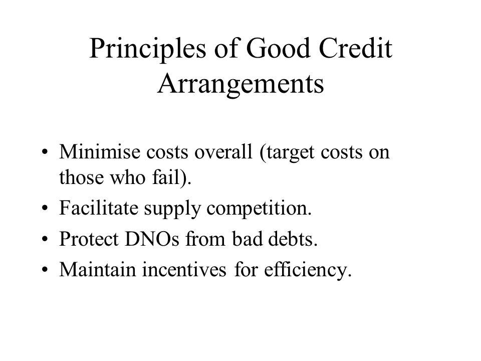 Principles of Good Credit Arrangements Minimise costs overall (target costs on those who fail).