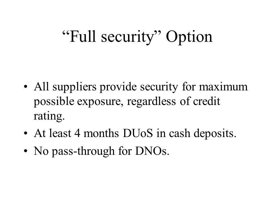 Full security Option All suppliers provide security for maximum possible exposure, regardless of credit rating.