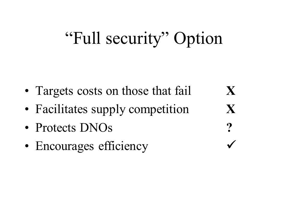 Full security Option Targets costs on those that failX Facilitates supply competitionX Protects DNOs.