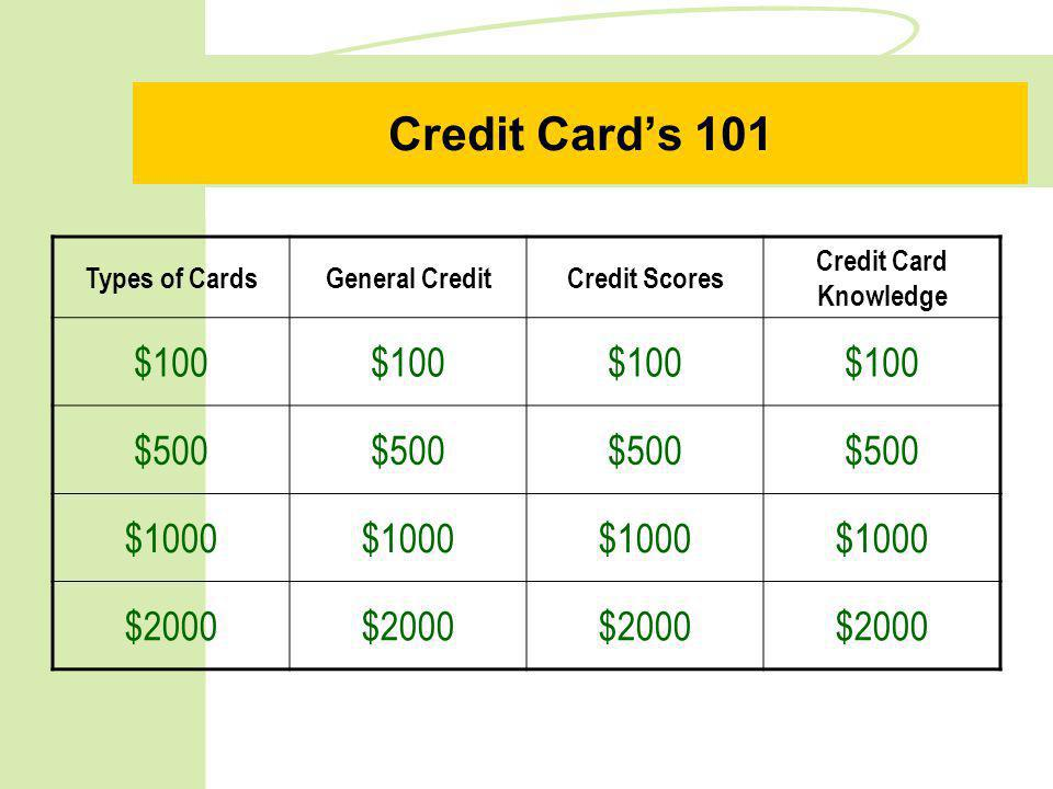 Credit Scores - $500 Answer: 30% of your FICO score is based on this category.