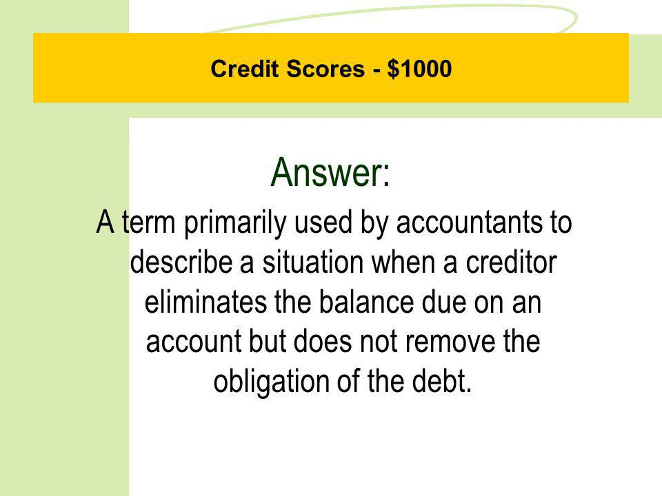 Credit Scores - $500 Question: What is your Amounts Owed