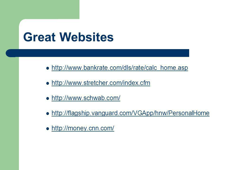 Second level Great Websites http://www.bankrate.com/dls/rate/calc_home.asp http://www.stretcher.com/index.cfm http://www.schwab.com/ http://flagship.vanguard.com/VGApp/hnw/PersonalHome http://money.cnn.com/