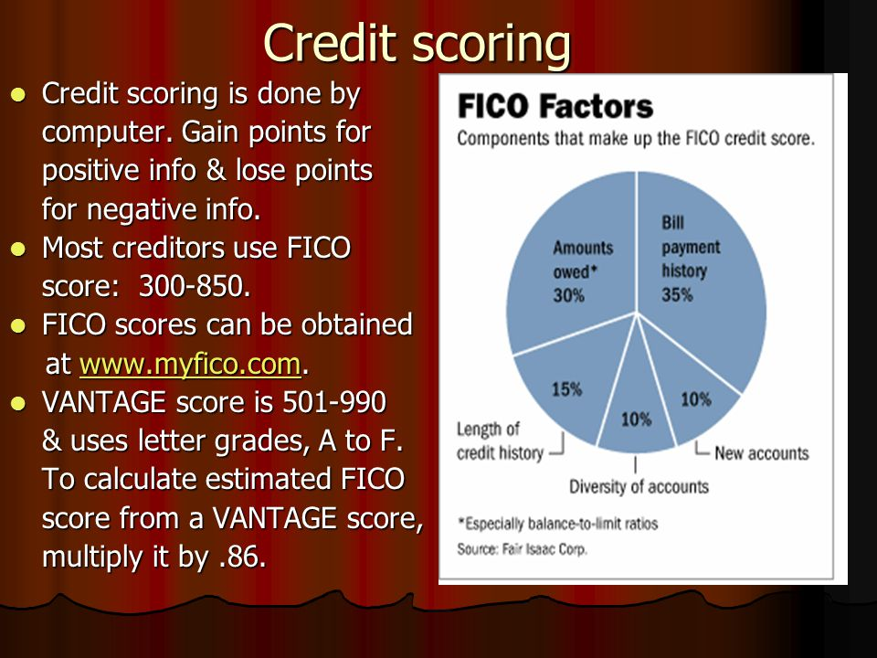 Credit scoring Credit scoring is done by Credit scoring is done by computer. Gain points for positive info & lose points for negative info. Most credi