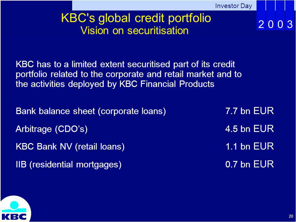 Investor Day 2003 20 KBC s global credit portfolio Vision on securitisation KBC has to a limited extent securitised part of its credit portfolio related to the corporate and retail market and to the activities deployed by KBC Financial Products Bank balance sheet (corporate loans) 7.7 bn EUR Arbitrage (CDOs) 4.5 bn EUR KBC Bank NV (retail loans) 1.1 bn EUR IIB (residential mortgages) 0.7 bn EUR
