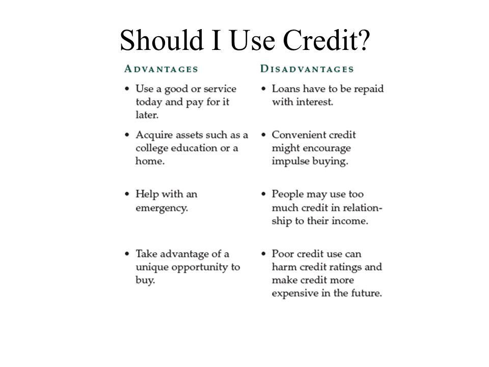 Should I Use Credit?