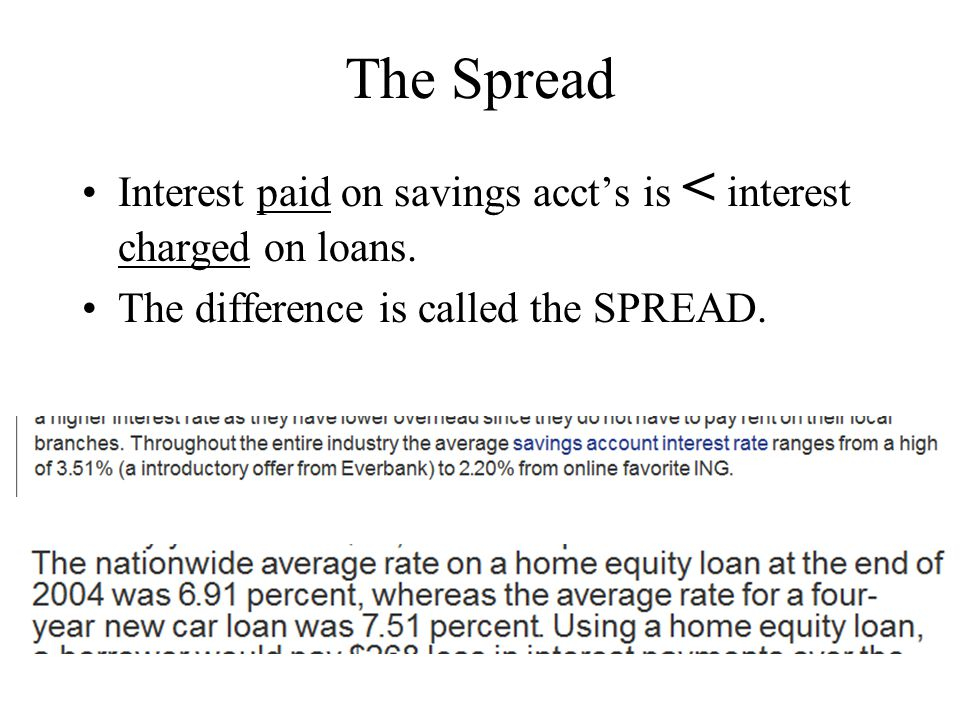 The Spread Interest paid on savings accts is < interest charged on loans. The difference is called the SPREAD.
