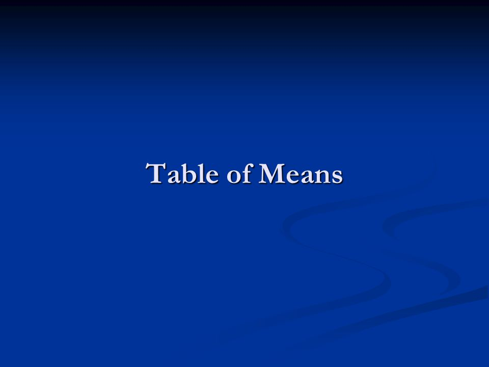 Table of Means