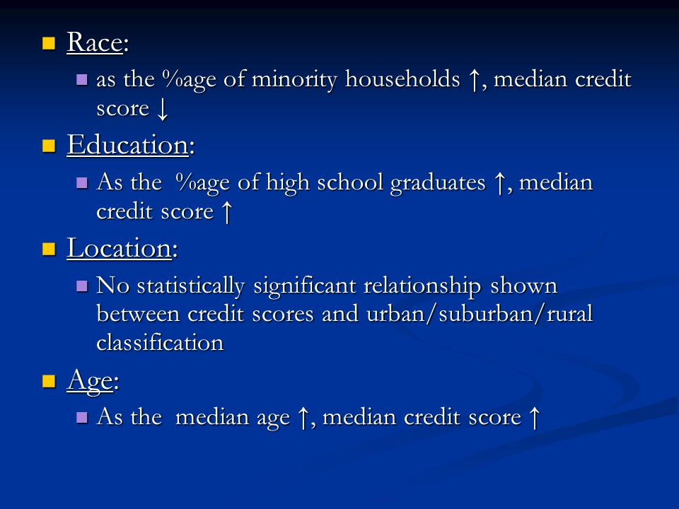 Race: Race: as the %age of minority households, median credit score as the %age of minority households, median credit score Education: Education: As the %age of high school graduates, median credit score As the %age of high school graduates, median credit score Location: Location: No statistically significant relationship shown between credit scores and urban/suburban/rural classification No statistically significant relationship shown between credit scores and urban/suburban/rural classification Age: Age: As the median age, median credit score As the median age, median credit score