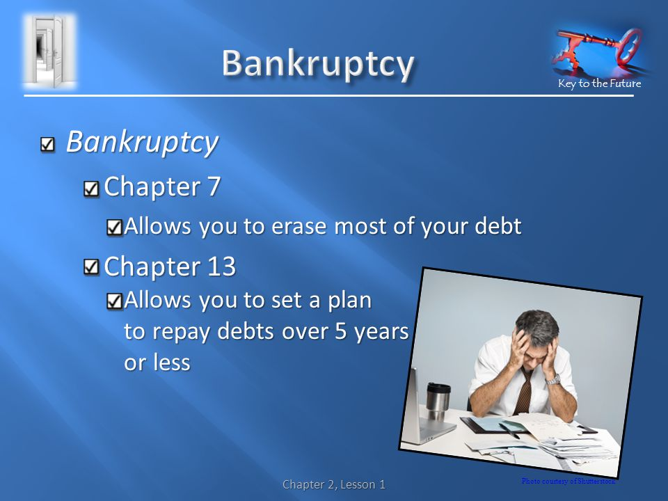 Key to the Future Bankruptcy Chapter 7 Allows you to erase most of your debt Chapter 13 Allows you to set a plan to repay debts over 5 years to repay debts over 5 years or less or less Chapter 2, Lesson 1 Photo courtesy of Shutterstock