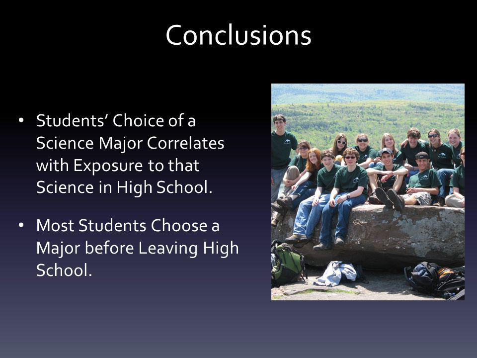 Conclusions Students Choice of a Science Major Correlates with Exposure to that Science in High School. Most Students Choose a Major before Leaving Hi