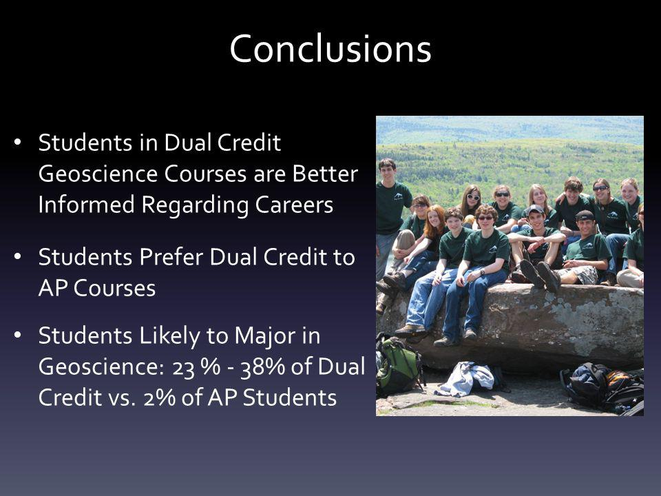 Conclusions Students in Dual Credit Geoscience Courses are Better Informed Regarding Careers Students Prefer Dual Credit to AP Courses Students Likely