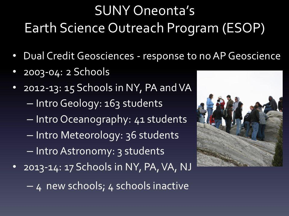 SUNY Oneontas Earth Science Outreach Program (ESOP) Dual Credit Geosciences - response to no AP Geoscience 2003-04: 2 Schools 2012-13: 15 Schools in N