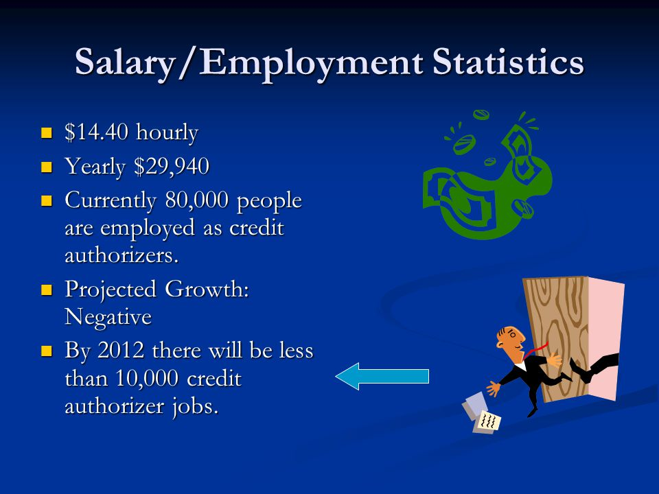 Salary/Employment Statistics $14.40 hourly $14.40 hourly Yearly $29,940 Yearly $29,940 Currently 80,000 people are employed as credit authorizers.