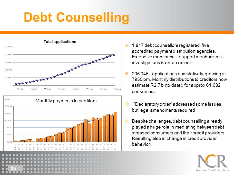 36 Debt Counselling 1,847 debt counsellors registered, five accredited payment distribution agencies.