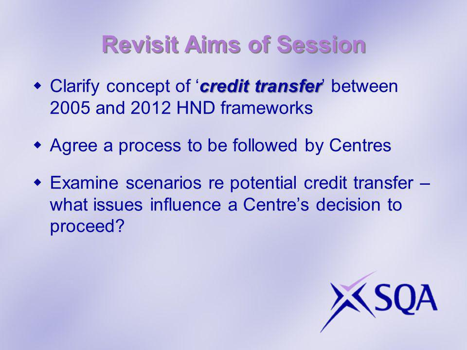 Revisit Aims of Session credit transfer Clarify concept of credit transfer between 2005 and 2012 HND frameworks Agree a process to be followed by Centres Examine scenarios re potential credit transfer – what issues influence a Centres decision to proceed