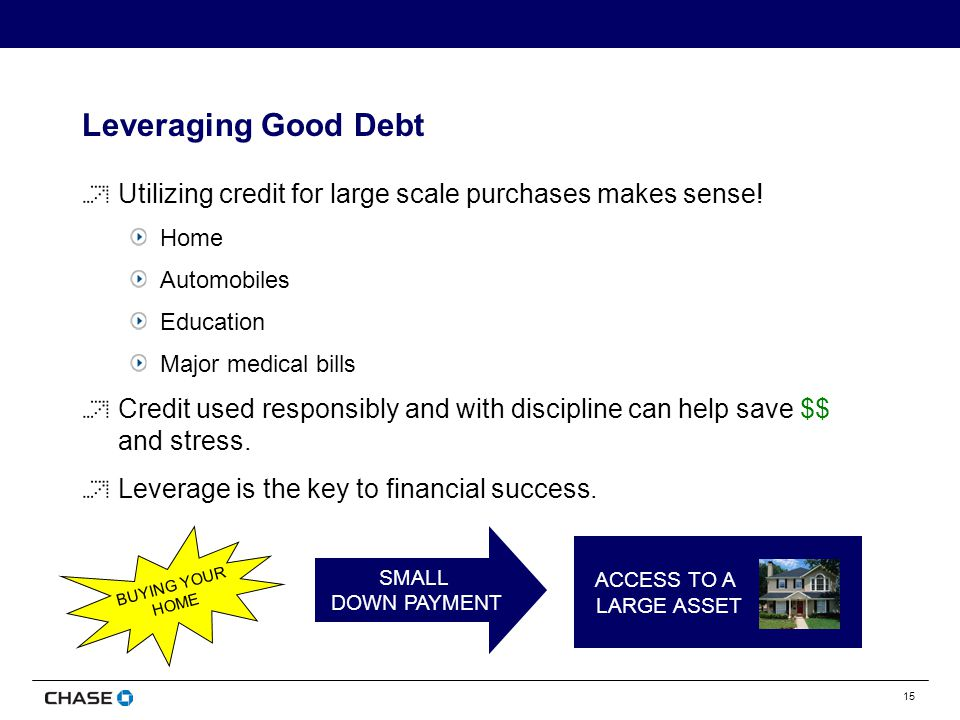 15 Leveraging Good Debt Utilizing credit for large scale purchases makes sense.