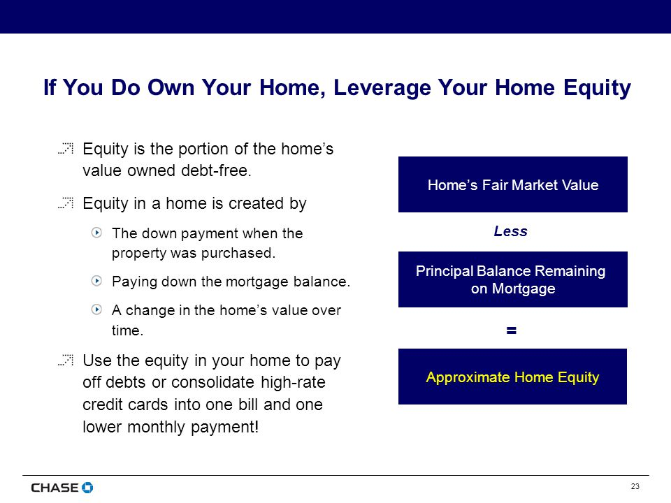 23 If You Do Own Your Home, Leverage Your Home Equity Equity is the portion of the homes value owned debt-free.