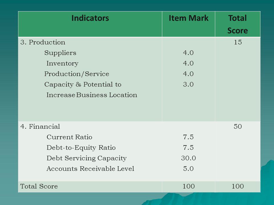 IndicatorsItem Mark Total Score 3.