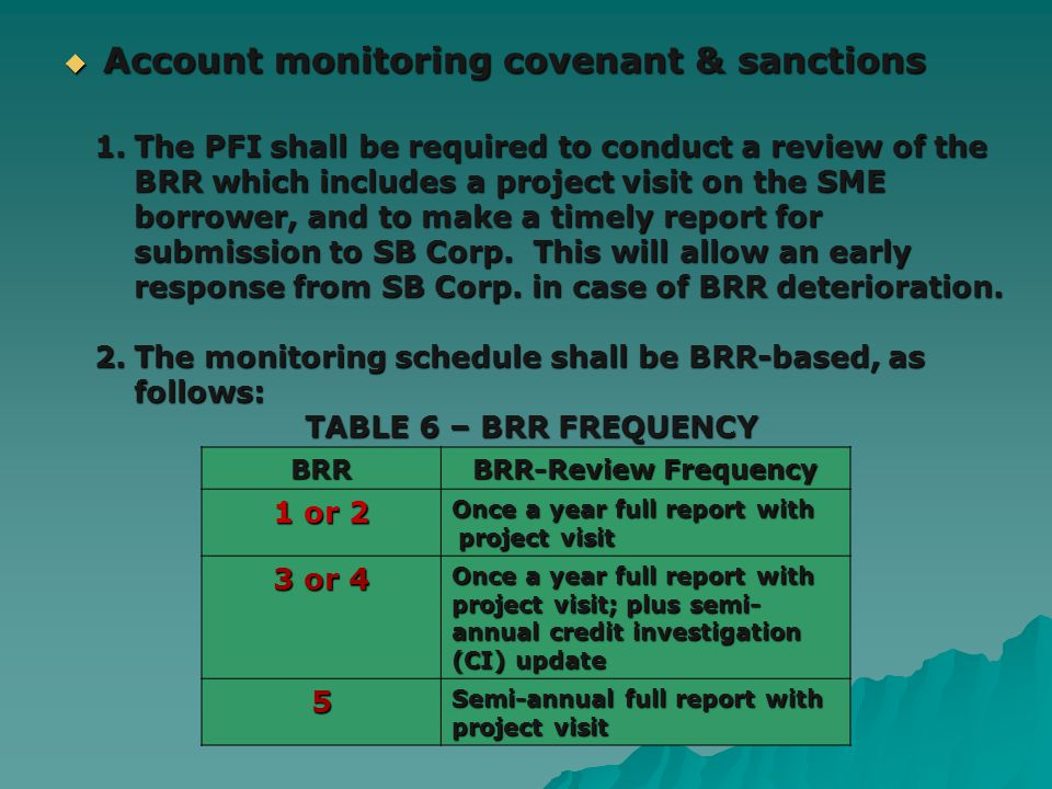 Account monitoring covenant & sanctions Account monitoring covenant & sanctions 1.The PFI shall be required to conduct a review of the BRR which inclu