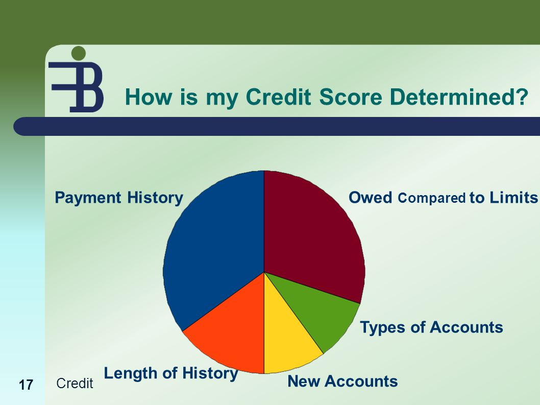 Credit 17 How is my Credit Score Determined.