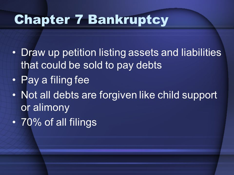 Chapter 7 Bankruptcy Draw up petition listing assets and liabilities that could be sold to pay debts Pay a filing fee Not all debts are forgiven like