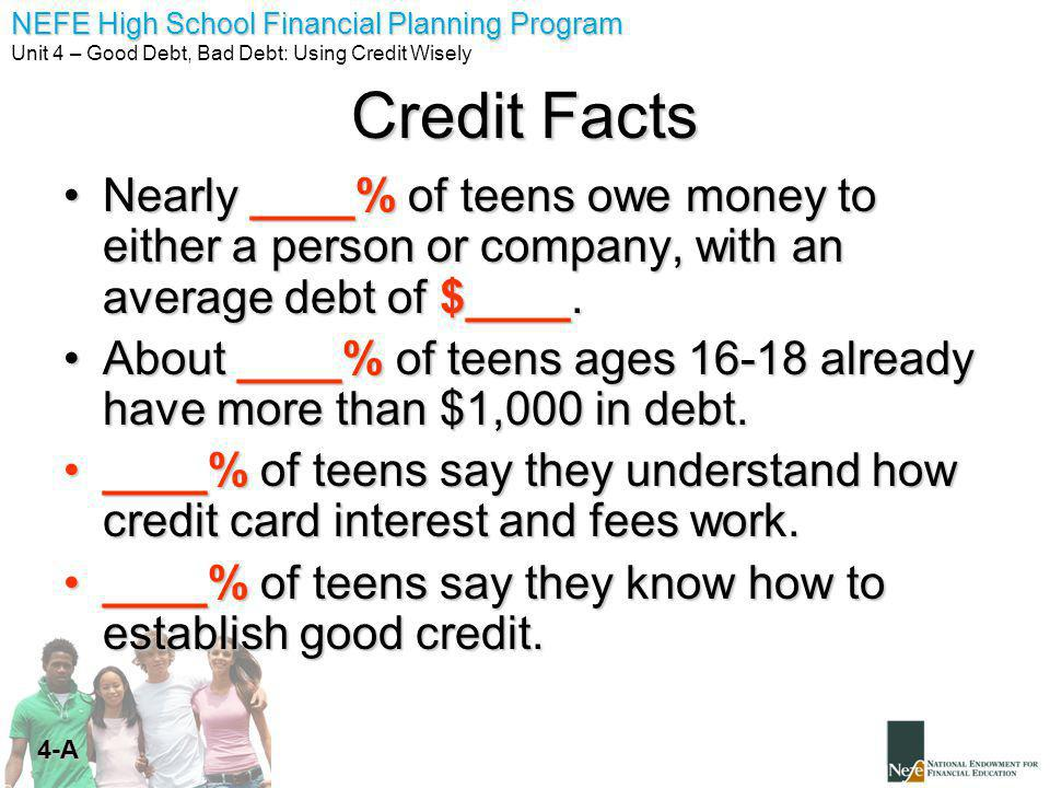 NEFE High School Financial Planning Program Unit 4 – Good Debt, Bad Debt: Using Credit Wisely 4-A Credit Facts Nearly ____% of teens owe money to either a person or company, with an average debt of $____.Nearly ____% of teens owe money to either a person or company, with an average debt of $____.