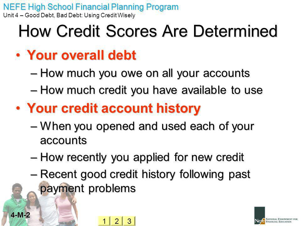 NEFE High School Financial Planning Program Unit 4 – Good Debt, Bad Debt: Using Credit Wisely How Credit Scores Are Determined Your overall debtYour overall debt –How much you owe on all your accounts –How much credit you have available to use Your credit account historyYour credit account history –When you opened and used each of your accounts –How recently you applied for new credit –Recent good credit history following past payment problems 4-M-2 321