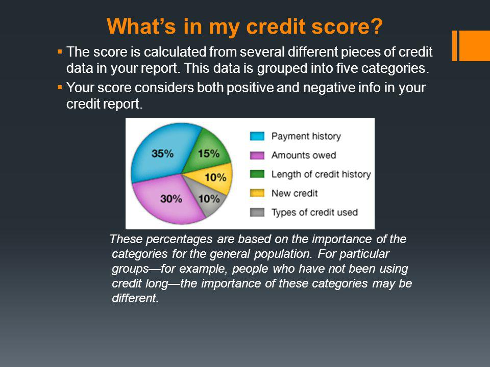 Whats in my credit score? The score is calculated from several different pieces of credit data in your report. This data is grouped into five categori