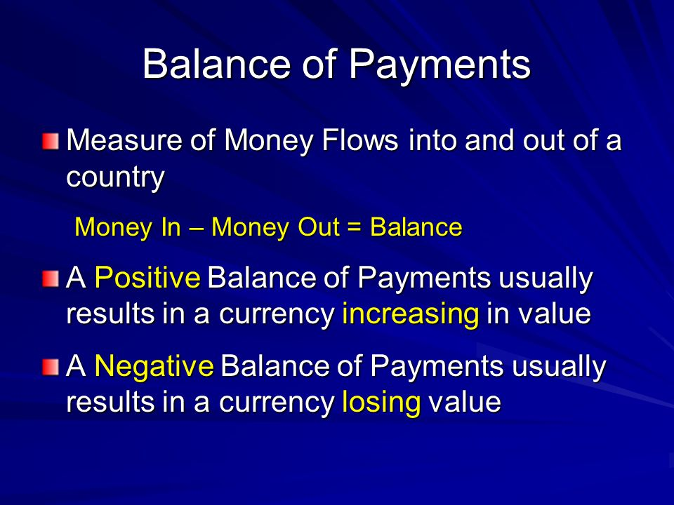 Balance of Payments Measure of Money Flows into and out of a country Money In – Money Out = Balance A Positive Balance of Payments usually results in a currency increasing in value A Negative Balance of Payments usually results in a currency losing value