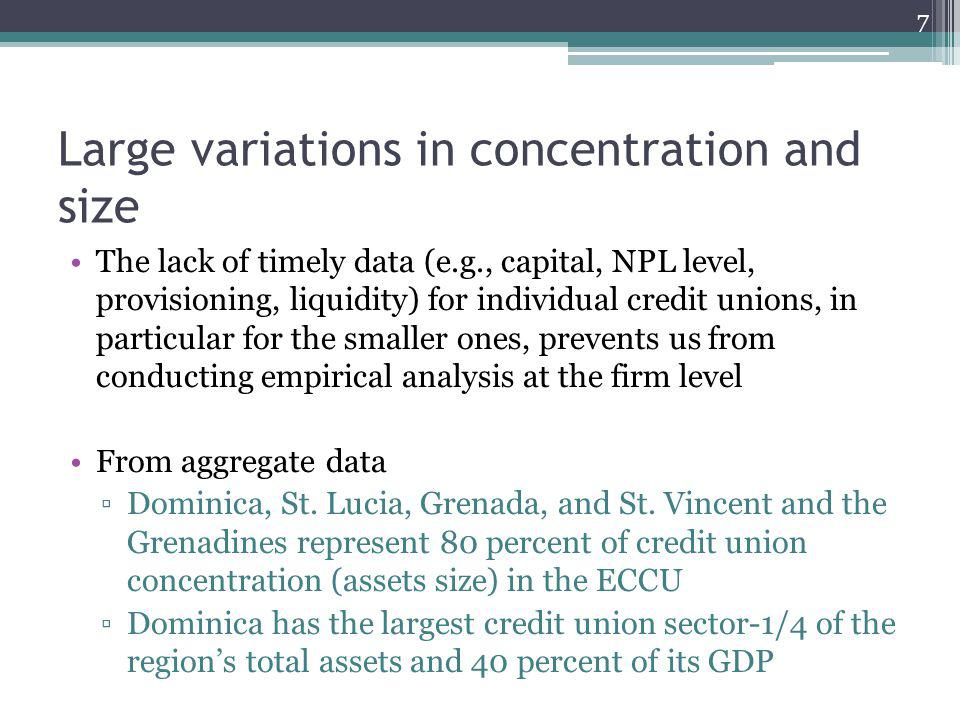 Large variations in concentration and size The lack of timely data (e.g., capital, NPL level, provisioning, liquidity) for individual credit unions, in particular for the smaller ones, prevents us from conducting empirical analysis at the firm level From aggregate data Dominica, St.