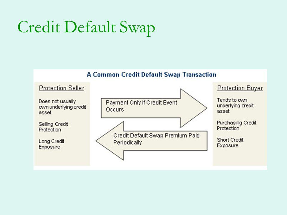 Securitization of Bank Credit Risk