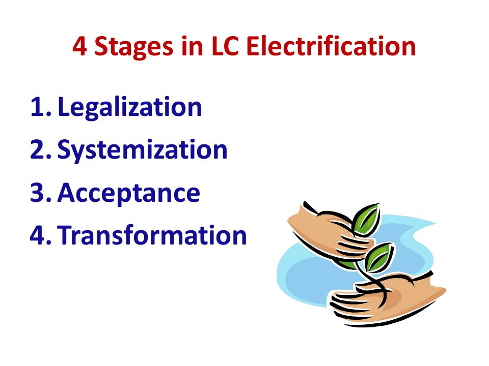 4 Stages in LC Electrification 1.Legalization 2.Systemization 3.Acceptance 4.Transformation