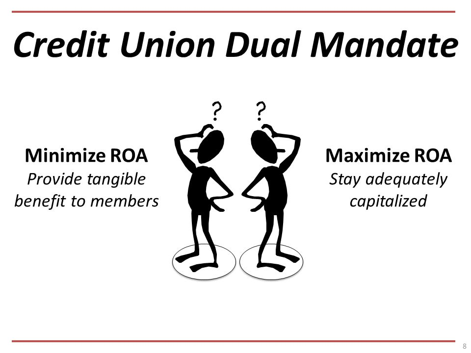Credit Union Dual Mandate 8 Maximize ROA Stay adequately capitalized Minimize ROA Provide tangible benefit to members