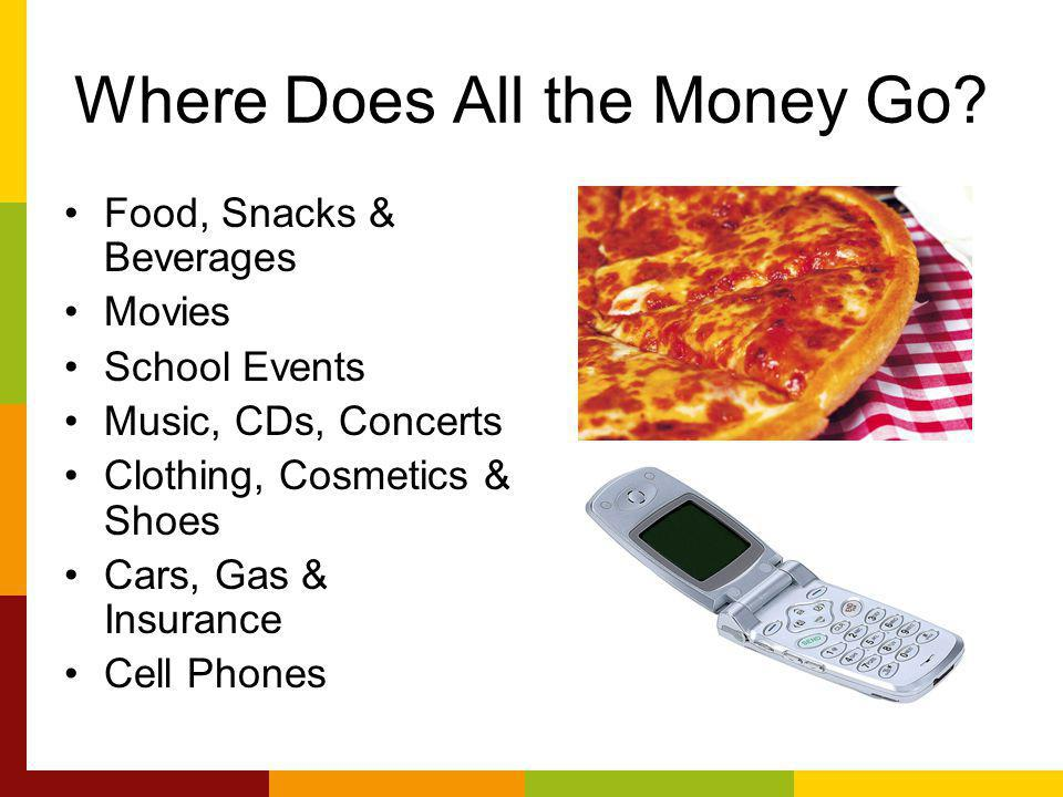 Where Does All the Money Go? Food, Snacks & Beverages Movies School Events Music, CDs, Concerts Clothing, Cosmetics & Shoes Cars, Gas & Insurance Cell
