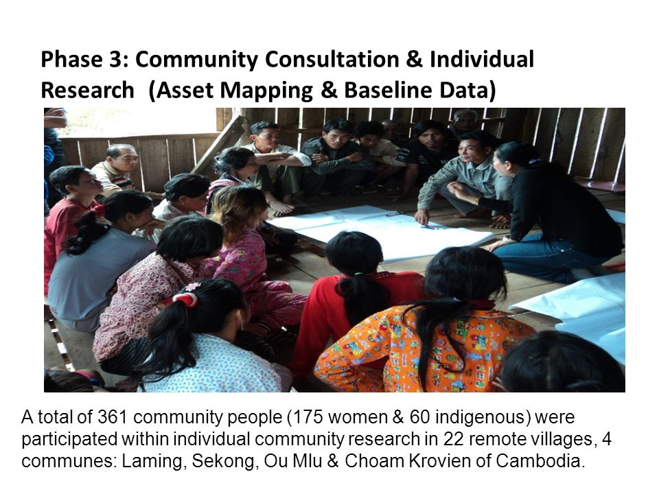 Phase 3: Community Consultation & Individual Research (Asset Mapping & Baseline Data) A total of 361 community people (175 women & 60 indigenous) were participated within individual community research in 22 remote villages, 4 communes: Laming, Sekong, Ou Mlu & Choam Krovien of Cambodia.