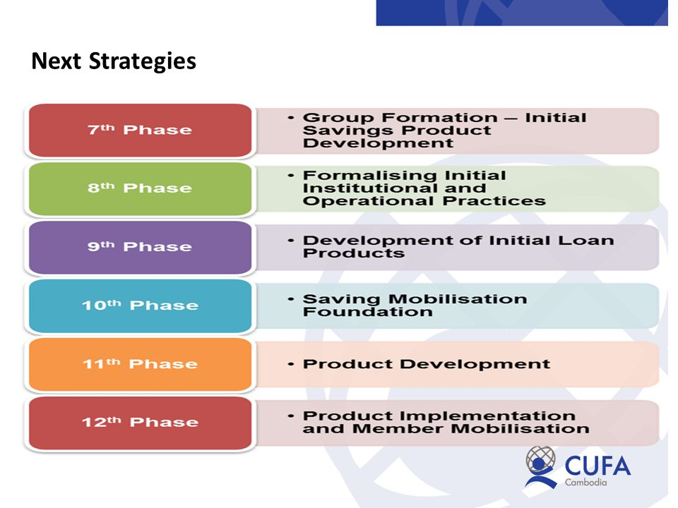 Next Strategies