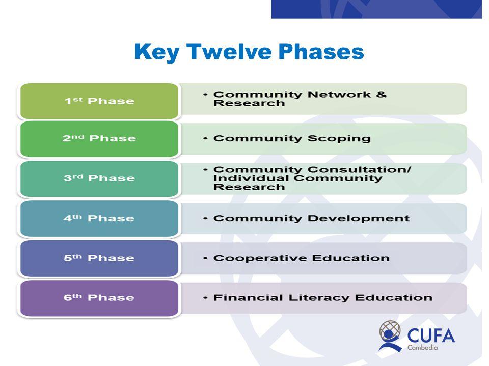 Key Twelve Phases