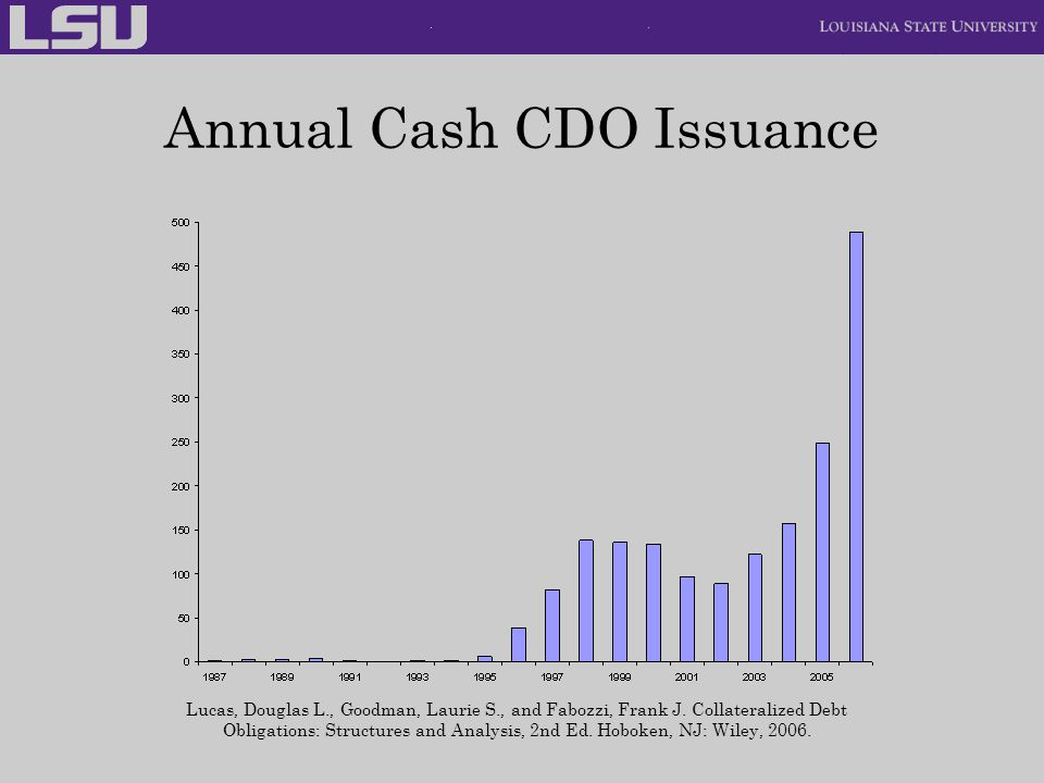 Annual Cash CDO Issuance Lucas, Douglas L., Goodman, Laurie S., and Fabozzi, Frank J.
