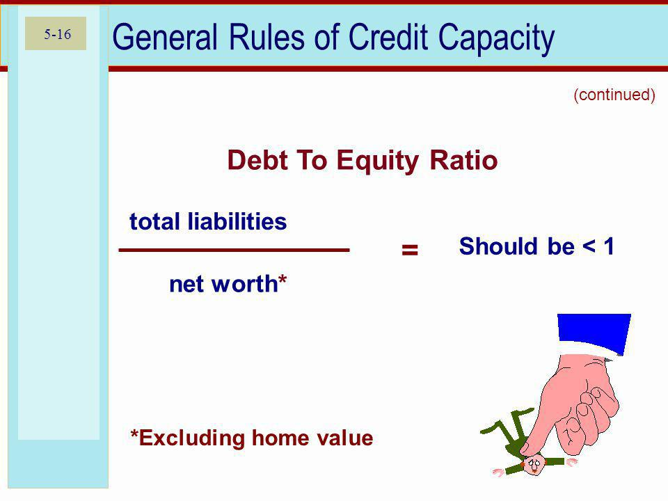 5-16 General Rules of Credit Capacity Debt To Equity Ratio total liabilities net worth* = Should be < 1 *Excluding home value (continued)