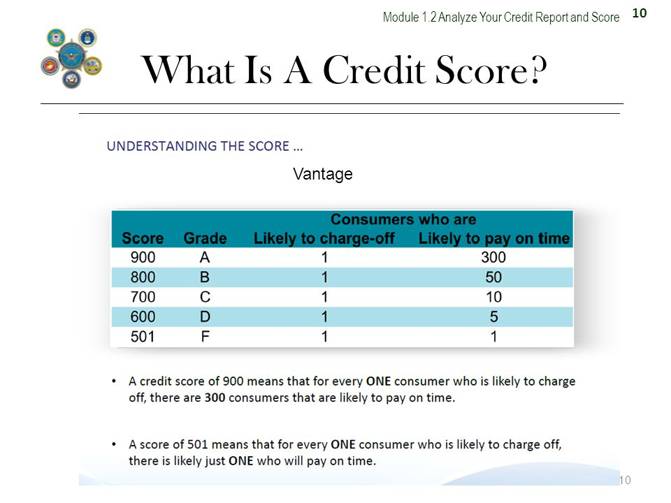 10 Module 1.2 Analyze Your Credit Report and Score What Is A Credit Score 10 Vantage
