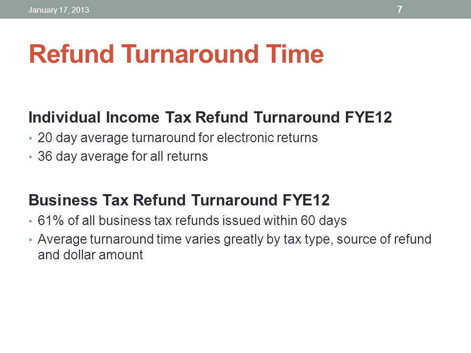 Refund Turnaround Time Individual Income Tax Refund Turnaround FYE12 20 day average turnaround for electronic returns 36 day average for all returns B
