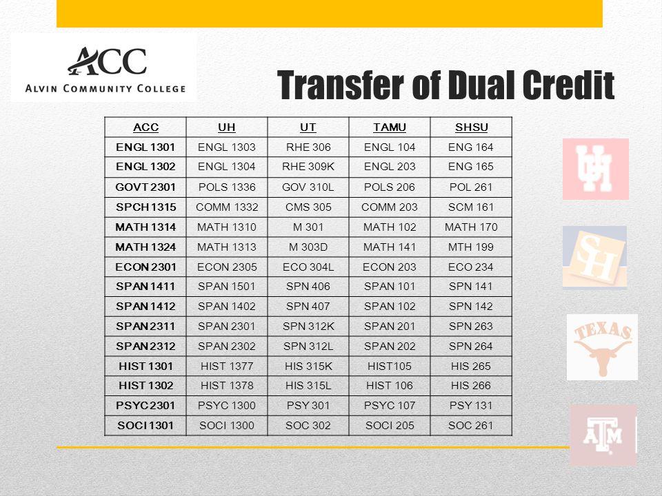Transfer of Dual Credit ACCUHUTTAMUSHSU ENGL 1301ENGL 1303RHE 306ENGL 104ENG 164 ENGL 1302ENGL 1304RHE 309KENGL 203ENG 165 GOVT 2301POLS 1336GOV 310LP